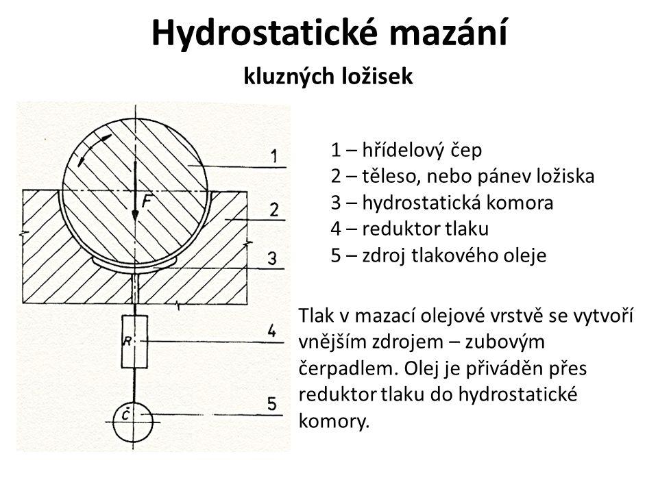 Hydrostatické mazání kluzných ložisek 1 – hřídelový čep