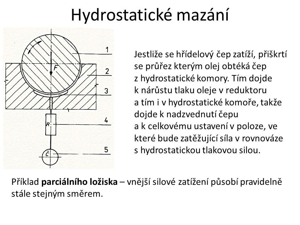Hydrostatické mazání Jestliže se hřídelový čep zatíží, přiškrtí se průřez kterým olej obtéká čep. z hydrostatické komory. Tím dojde.