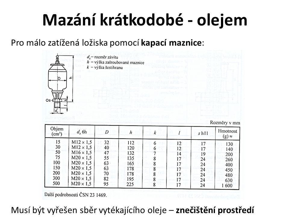 Mazání krátkodobé - olejem