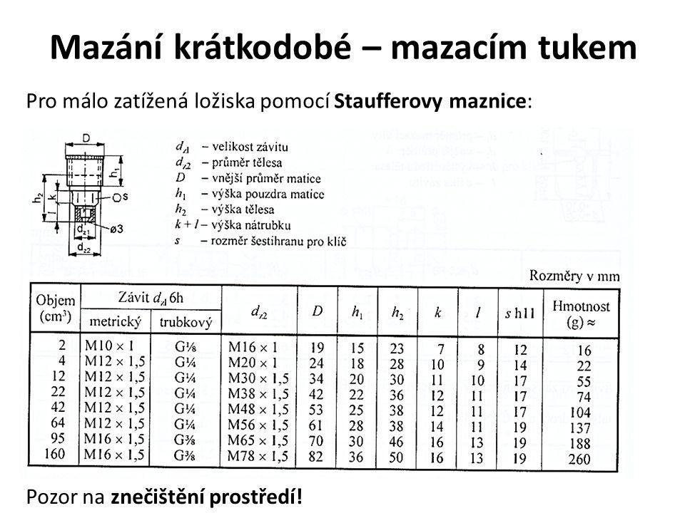 Mazání krátkodobé – mazacím tukem