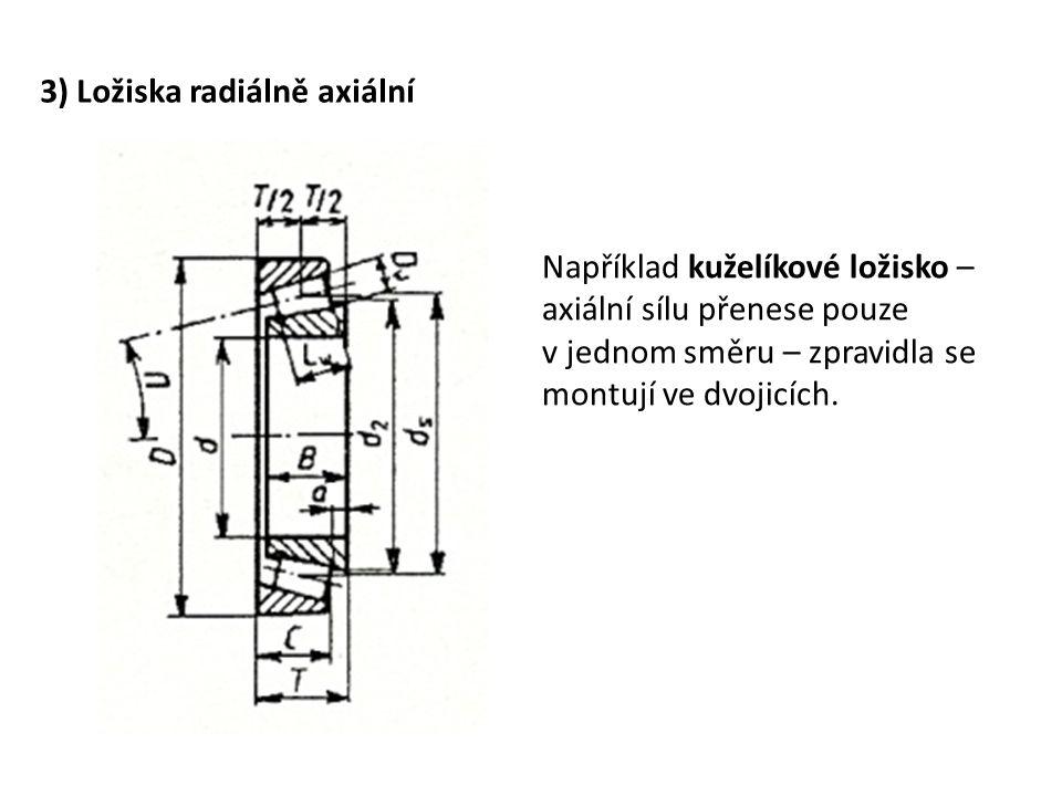 3) Ložiska radiálně axiální