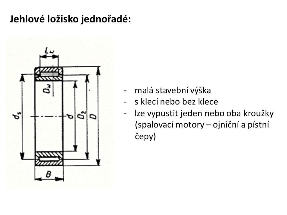 Jehlové ložisko jednořadé:
