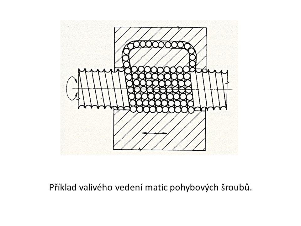 Příklad valivého vedení matic pohybových šroubů.