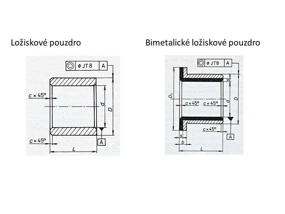 Ložiskové pouzdro Bimetalické ložiskové pouzdro