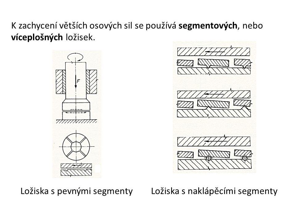 K zachycení větších osových sil se používá segmentových, nebo víceplošných ložisek.