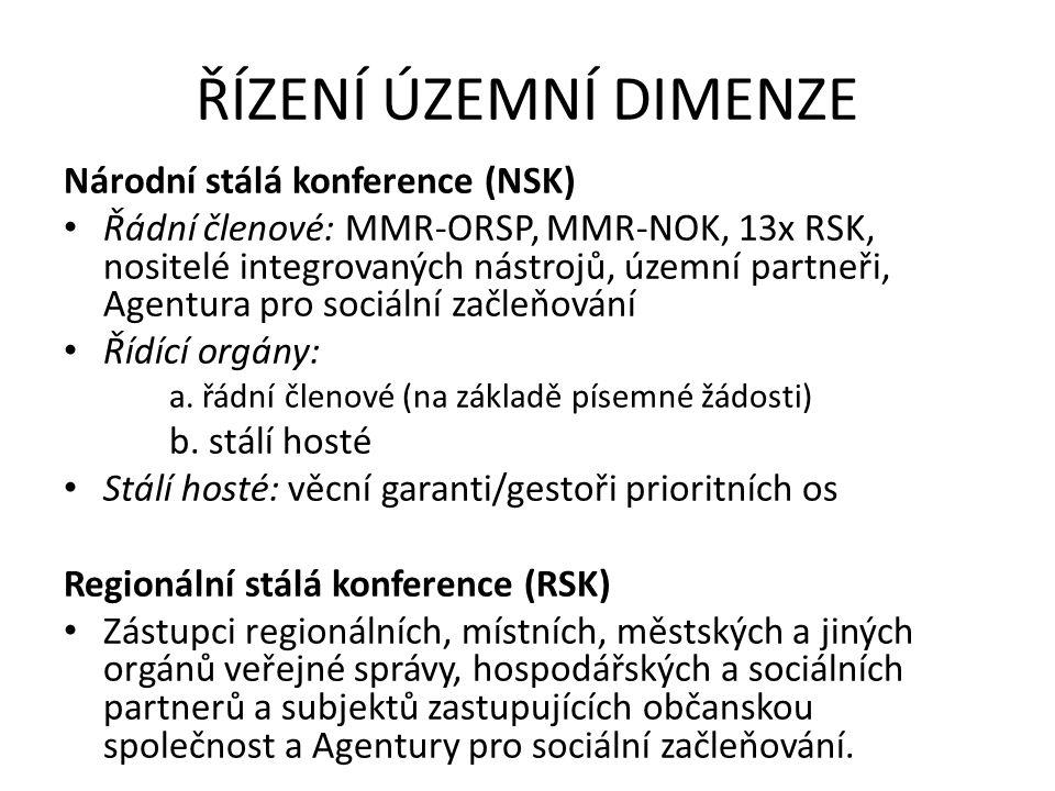 ŘÍZENÍ ÚZEMNÍ DIMENZE Národní stálá konference (NSK)