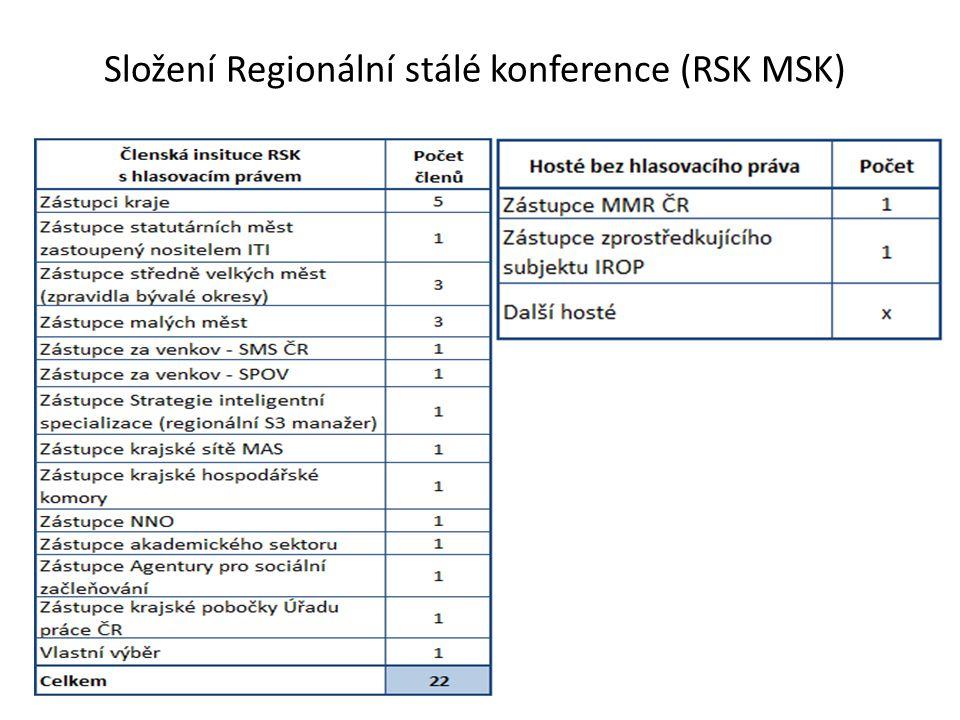 Složení Regionální stálé konference (RSK MSK)