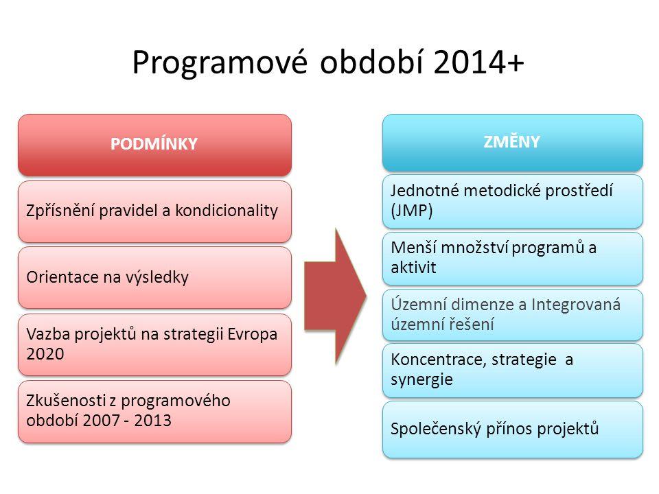 Programové období 2014+ PODMÍNKY ZMĚNY