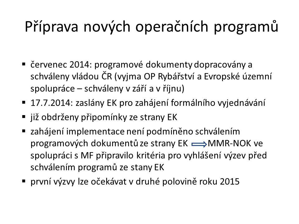 Příprava nových operačních programů
