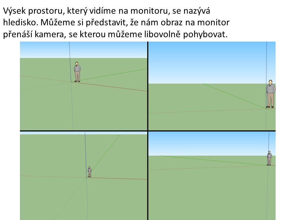 Výsek prostoru, který vidíme na monitoru, se nazývá hledisko