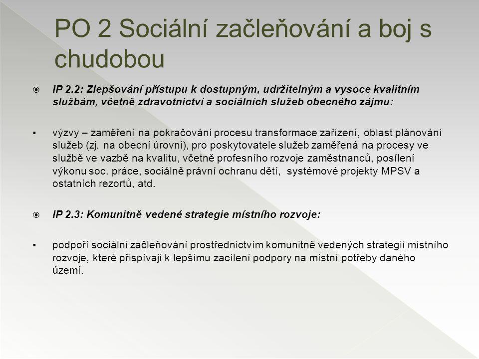PO 2 Sociální začleňování a boj s chudobou