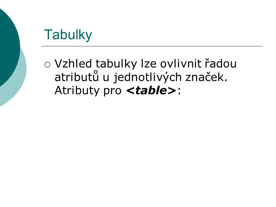 Tabulky Vzhled tabulky lze ovlivnit řadou atributů u jednotlivých značek. Atributy pro <table>: