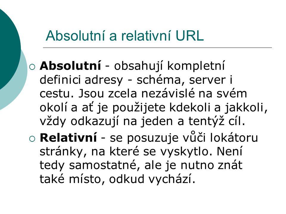 Absolutní a relativní URL