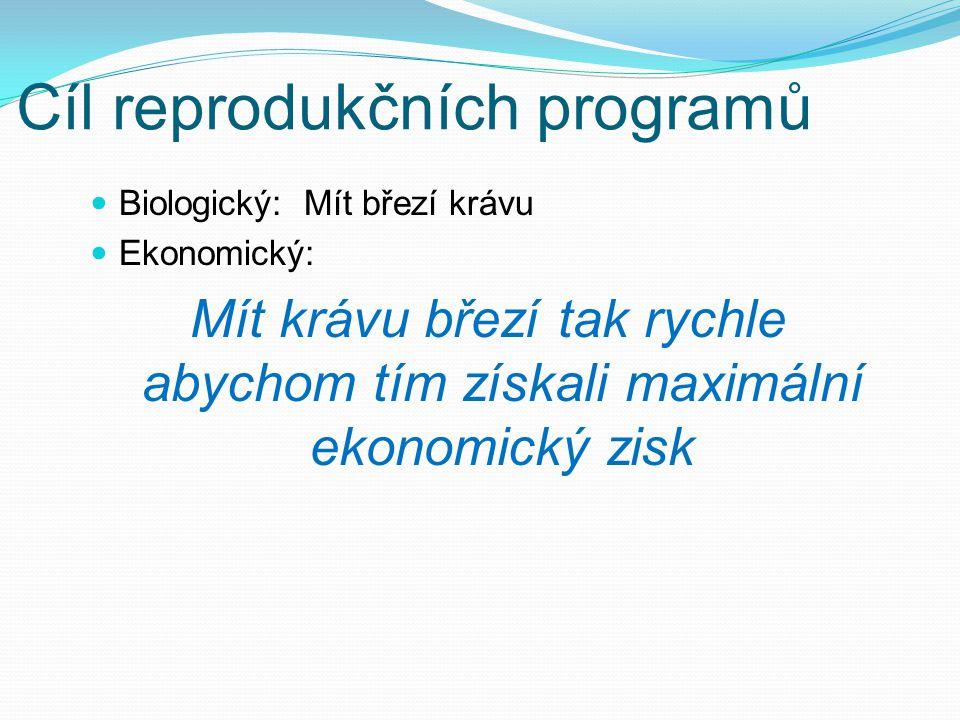 Cíl reprodukčních programů