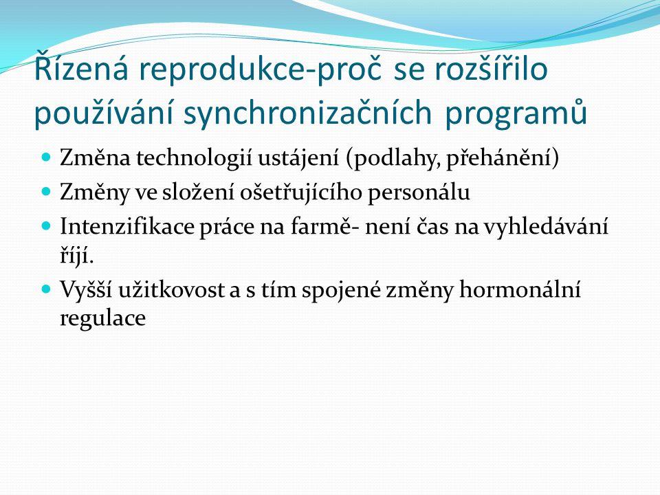 Řízená reprodukce-proč se rozšířilo používání synchronizačních programů