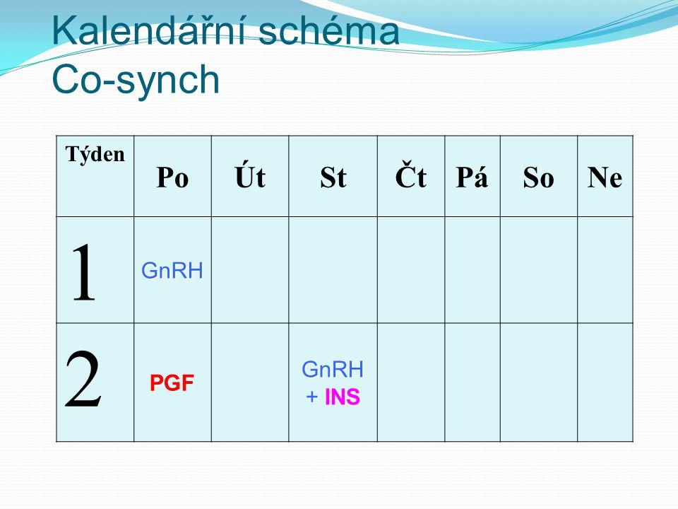 Kalendářní schéma Co-synch