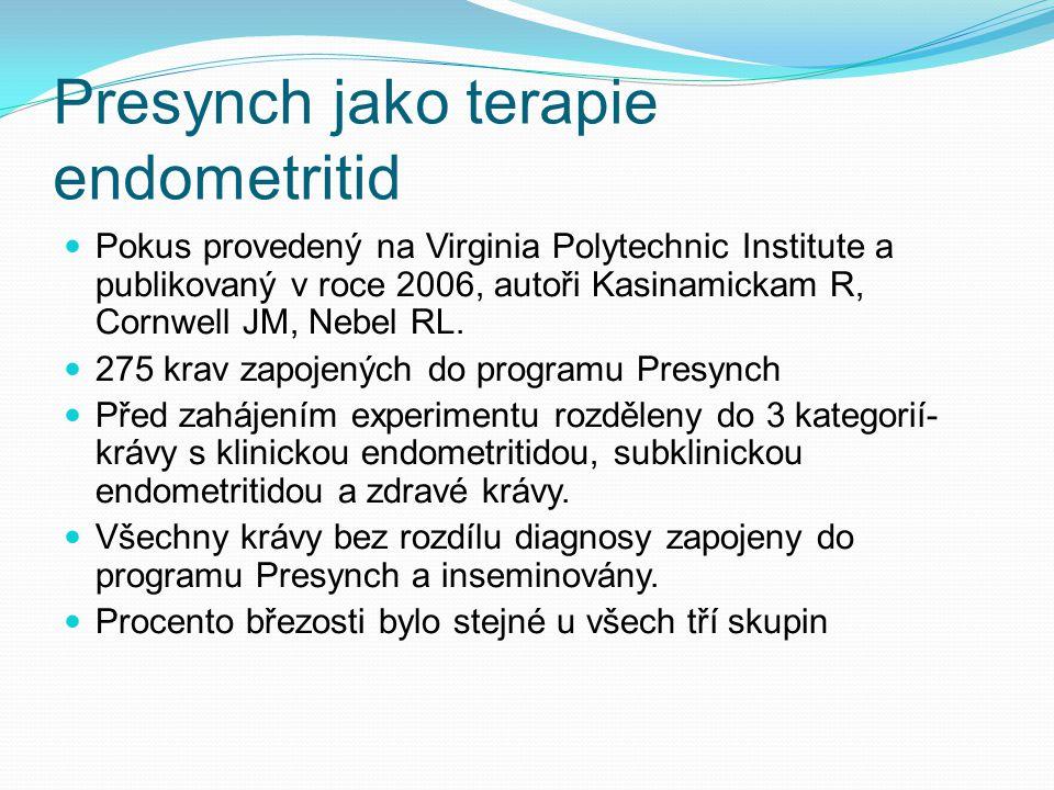 Presynch jako terapie endometritid