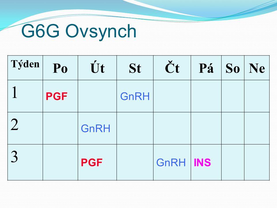 G6G Ovsynch Týden Po Út St Čt Pá So Ne 1 PGF GnRH 2 3 INS