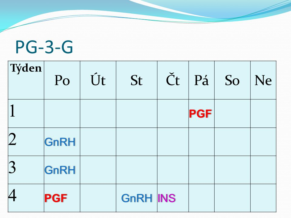 PG-3-G Týden Po Út St Čt Pá So Ne 1 PGF 2 GnRH 3 4 INS