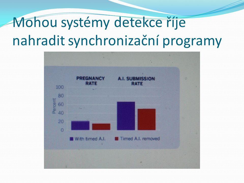 Mohou systémy detekce říje nahradit synchronizační programy