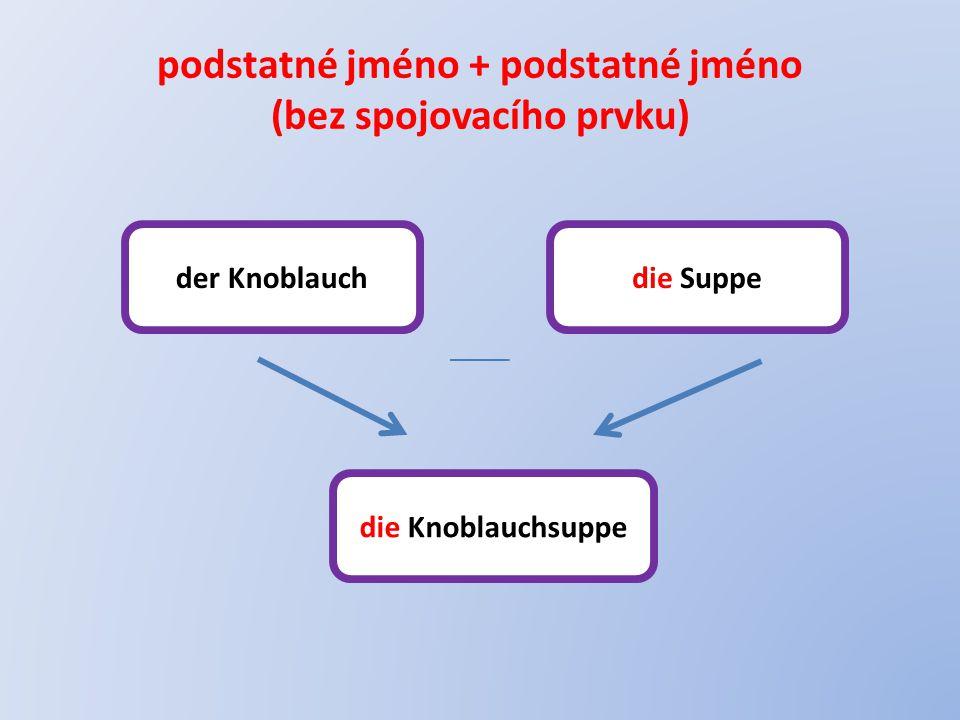 podstatné jméno + podstatné jméno (bez spojovacího prvku)