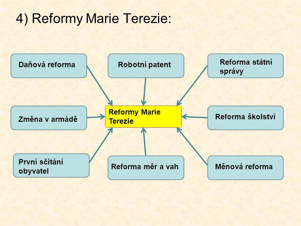 4) Reformy Marie Terezie: