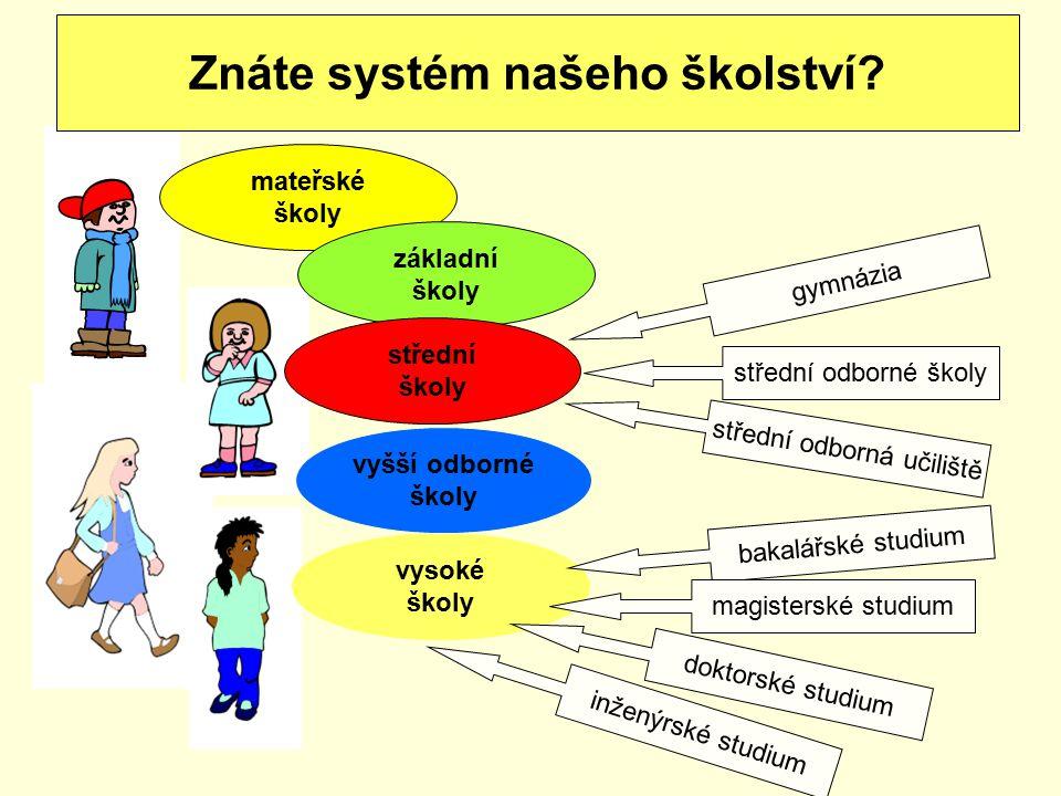 Znáte systém našeho školství