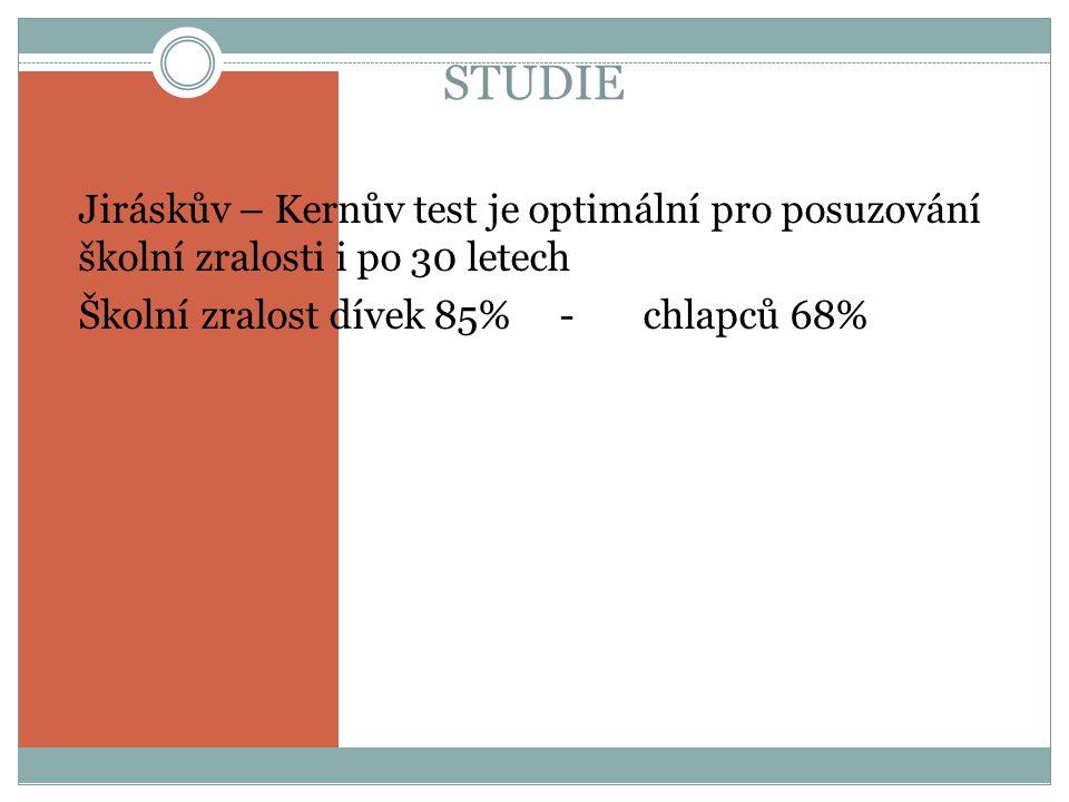 STUDIE Jiráskův – Kernův test je optimální pro posuzování školní zralosti i po 30 letech.