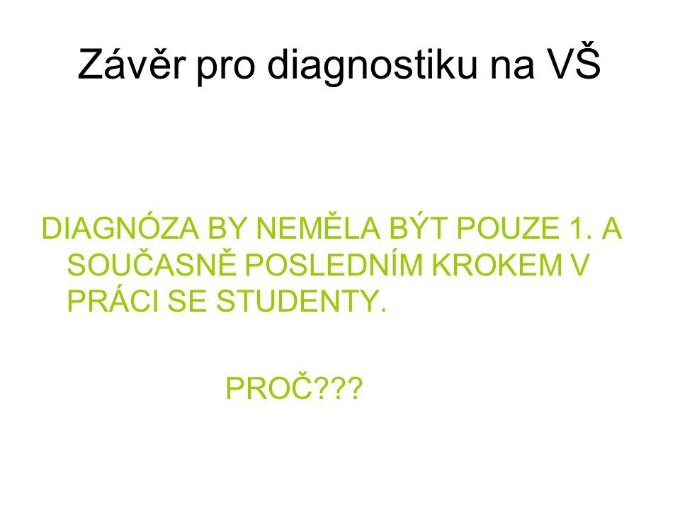 Závěr pro diagnostiku na VŠ