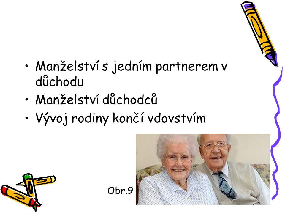 Manželství s jedním partnerem v důchodu Manželství důchodců