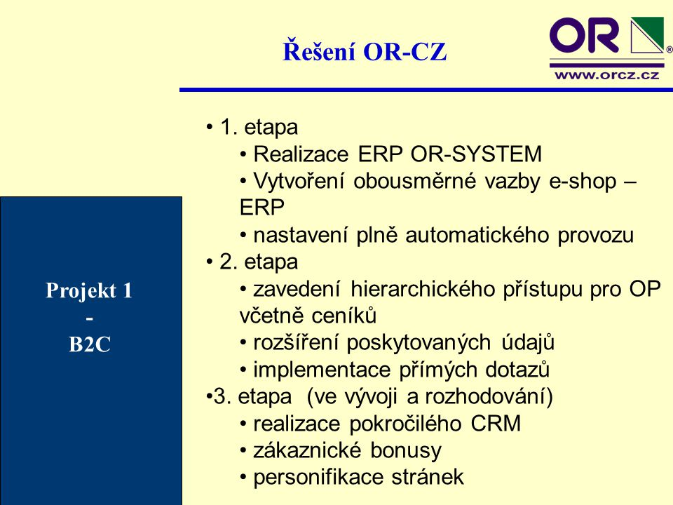 Řešení OR-CZ 1. etapa Realizace ERP OR-SYSTEM
