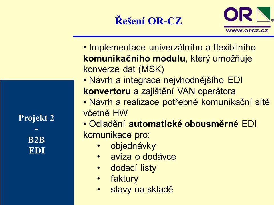 Řešení OR-CZ Implementace univerzálního a flexibilního komunikačního modulu, který umožňuje konverze dat (MSK)