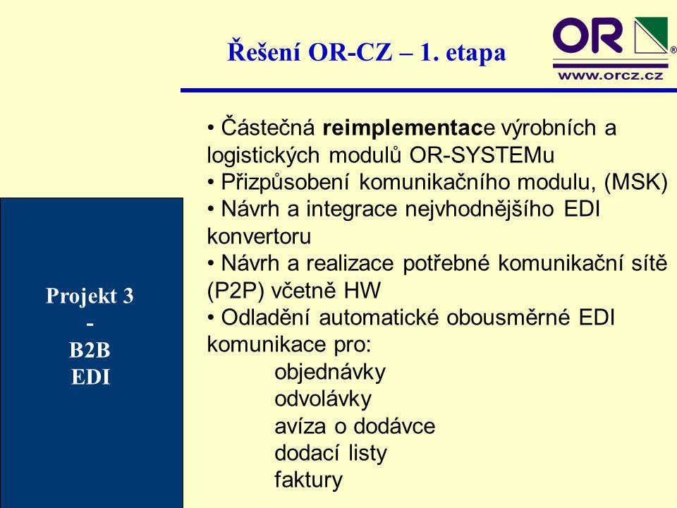 Řešení OR-CZ – 1. etapa Částečná reimplementace výrobních a logistických modulů OR-SYSTEMu. Přizpůsobení komunikačního modulu, (MSK)