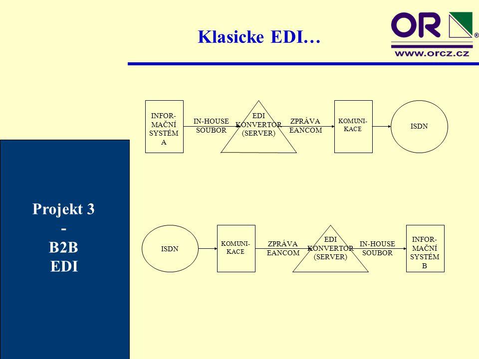 Klasicke EDI… Projekt 3 - B2B EDI EDI KONVERTOR (SERVER) INFOR- MAČNÍ