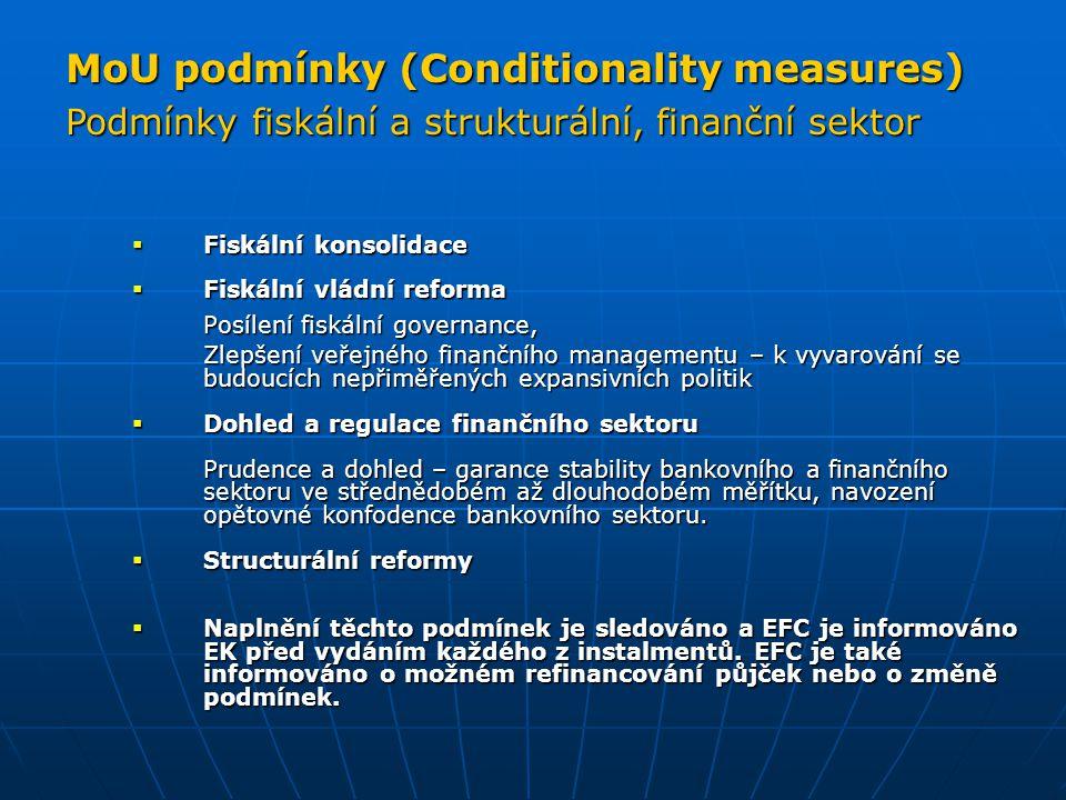 MoU podmínky (Conditionality measures)