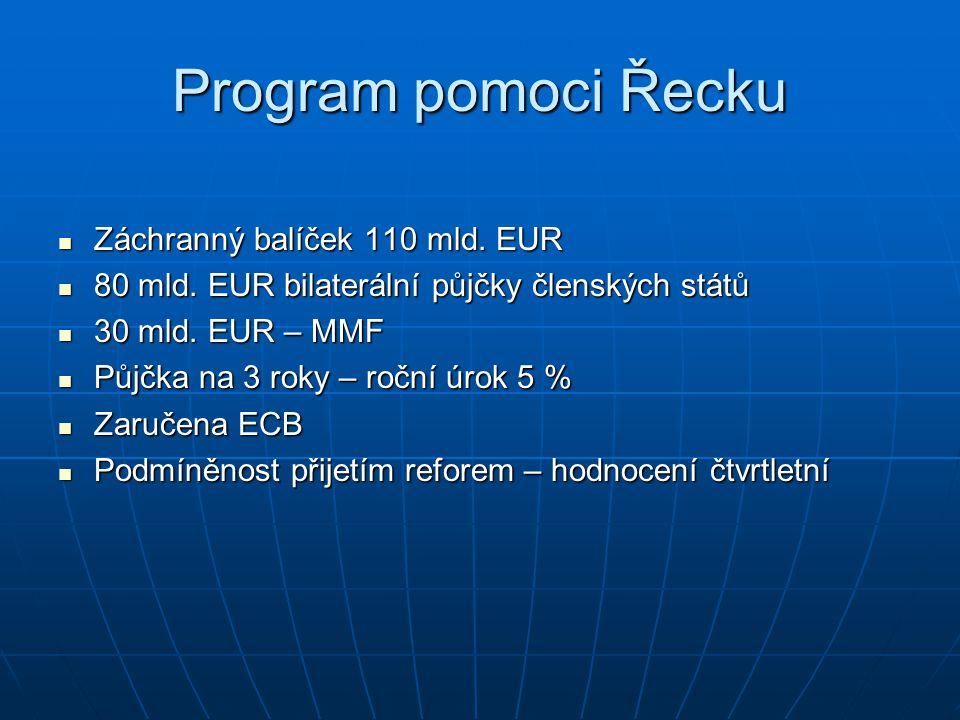 Program pomoci Řecku Záchranný balíček 110 mld. EUR