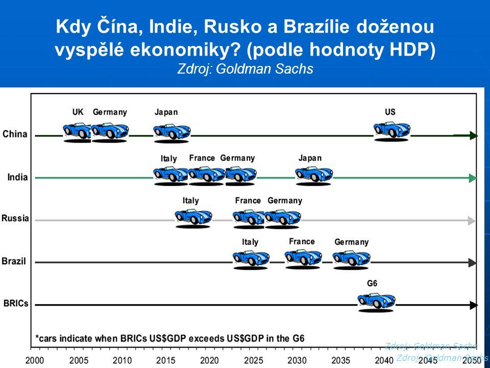 Kdy Čína, Indie, Rusko a Brazílie doženou vyspělé ekonomiky