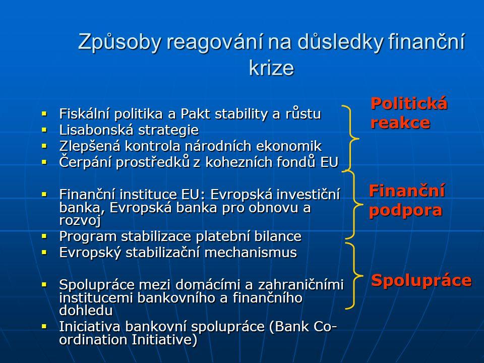 Způsoby reagování na důsledky finanční krize