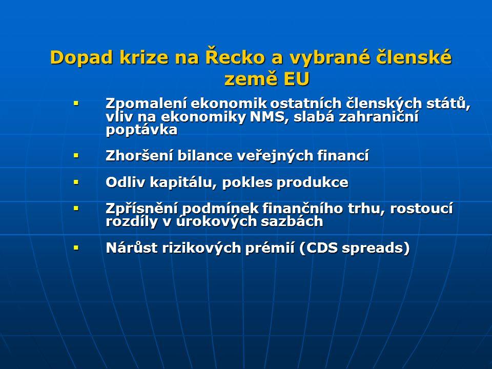 Dopad krize na Řecko a vybrané členské země EU