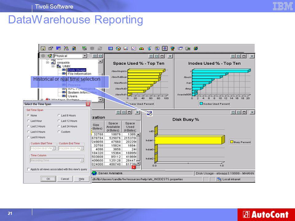 DataWarehouse Reporting