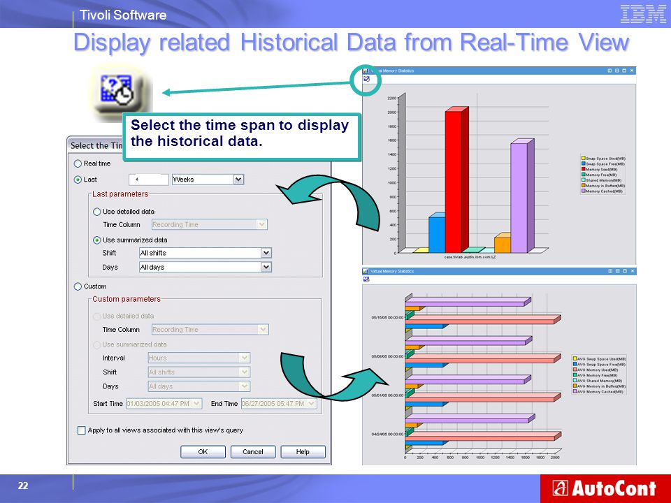 Display related Historical Data from Real-Time View