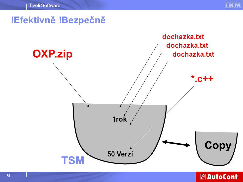 OXP.zip Copy TSM !Efektivně !Bezpečně *.c++ dochazka.txt dochazka.txt