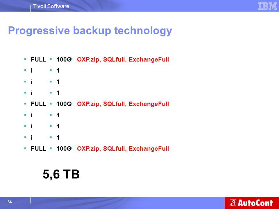 Progressive backup technology