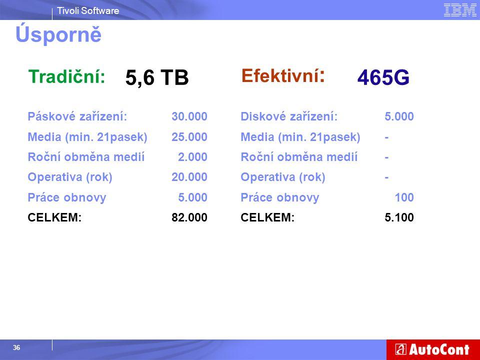 Úsporně 5,6 TB 465G Efektivní: Tradiční: Páskové zařízení: 30.000