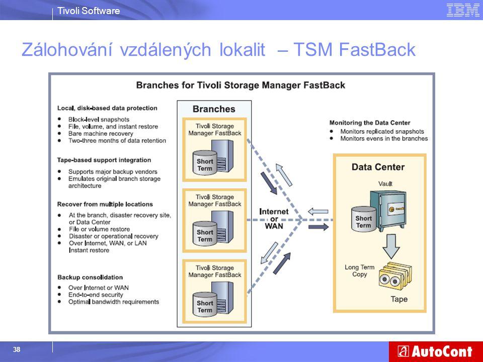 Zálohování vzdálených lokalit – TSM FastBack