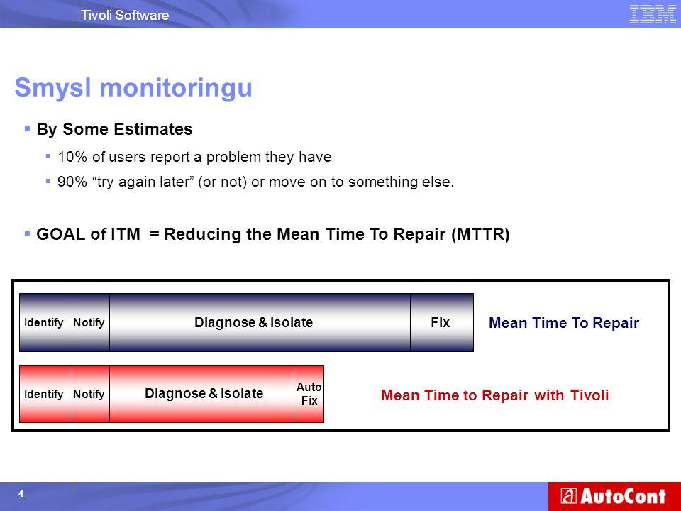 Smysl monitoringu By Some Estimates