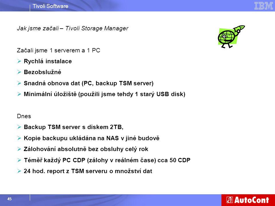 Jak jsme začali – Tivoli Storage Manager