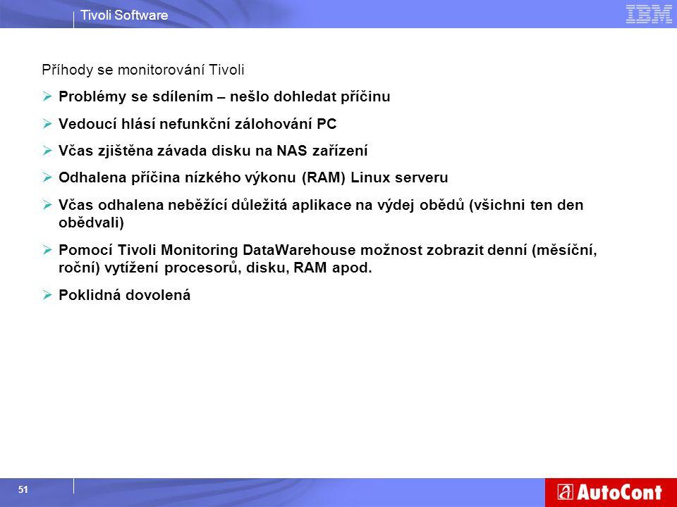Příhody se monitorování Tivoli