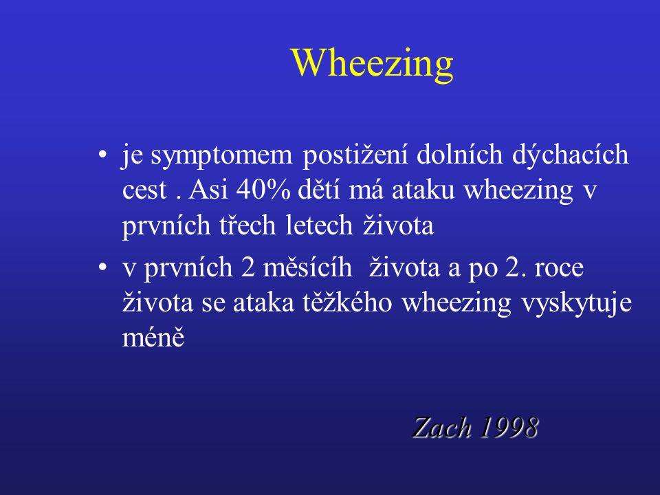 Wheezing je symptomem postižení dolních dýchacích cest . Asi 40% dětí má ataku wheezing v prvních třech letech života.