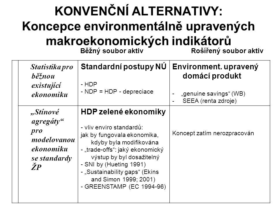 KONVENČNÍ ALTERNATIVY: Koncepce environmentálně upravených makroekonomických indikátorů